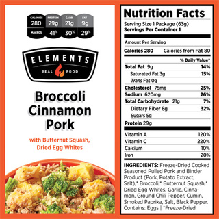 Broccoli pork info cards legacy square thumb